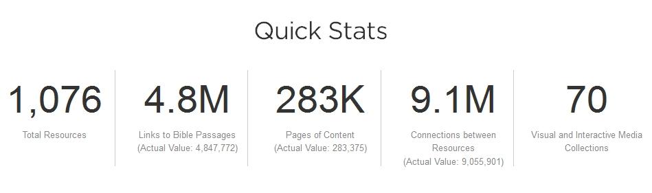 Logos 6 Quick Stats